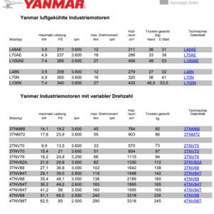 Yanmar Motoren